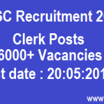 Haryana Staff Selection Commission (HSSC) Recruitment 2016 Apply Online